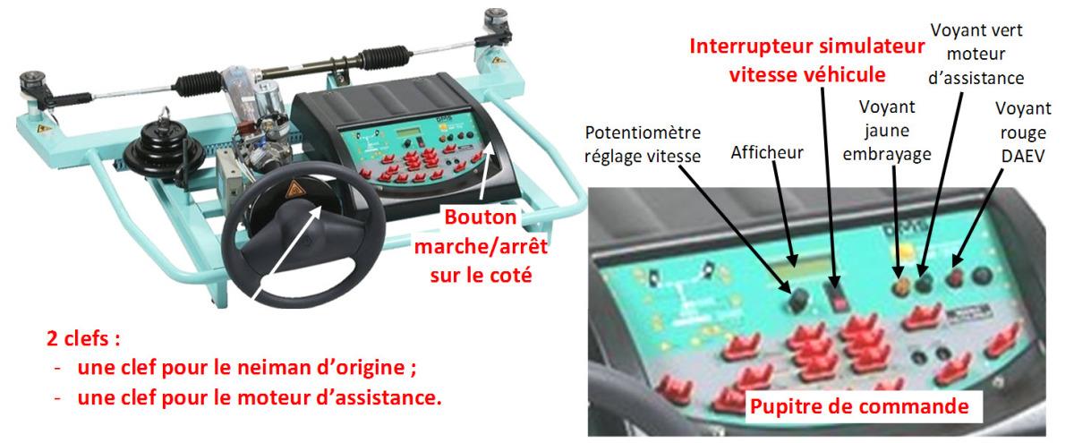 direction assistée électrique (dae) de twingo - mise en œuvre